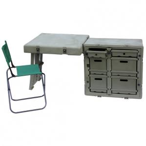 Peli-Hardigg Specialty Products